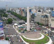 Buenos Aires Itinerary 5 Days