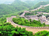 Beijing Itinerary 7 Days